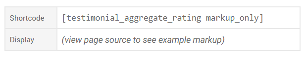 Aggregate rating shortcode 5